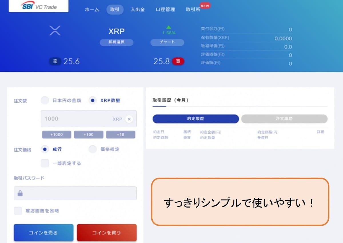 SBI VCサイト
