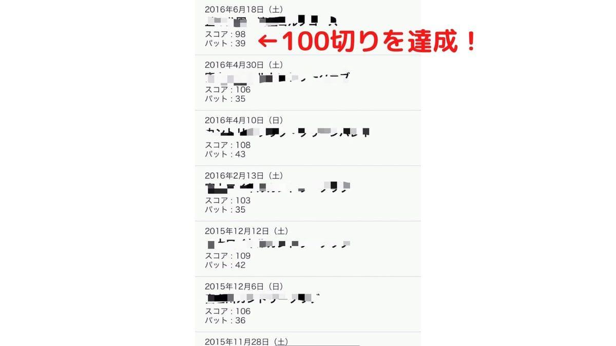 100切り達成